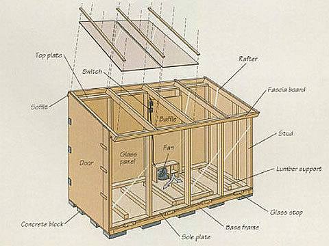 The Pive Solar Firewood Dryer